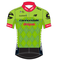 CANNONDALE-Drapac-Pro-Cycling-Team