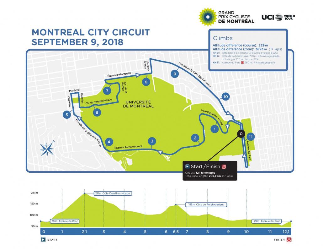 the grand prix cycliste de montr al uci world tour september 8th 2017. Black Bedroom Furniture Sets. Home Design Ideas