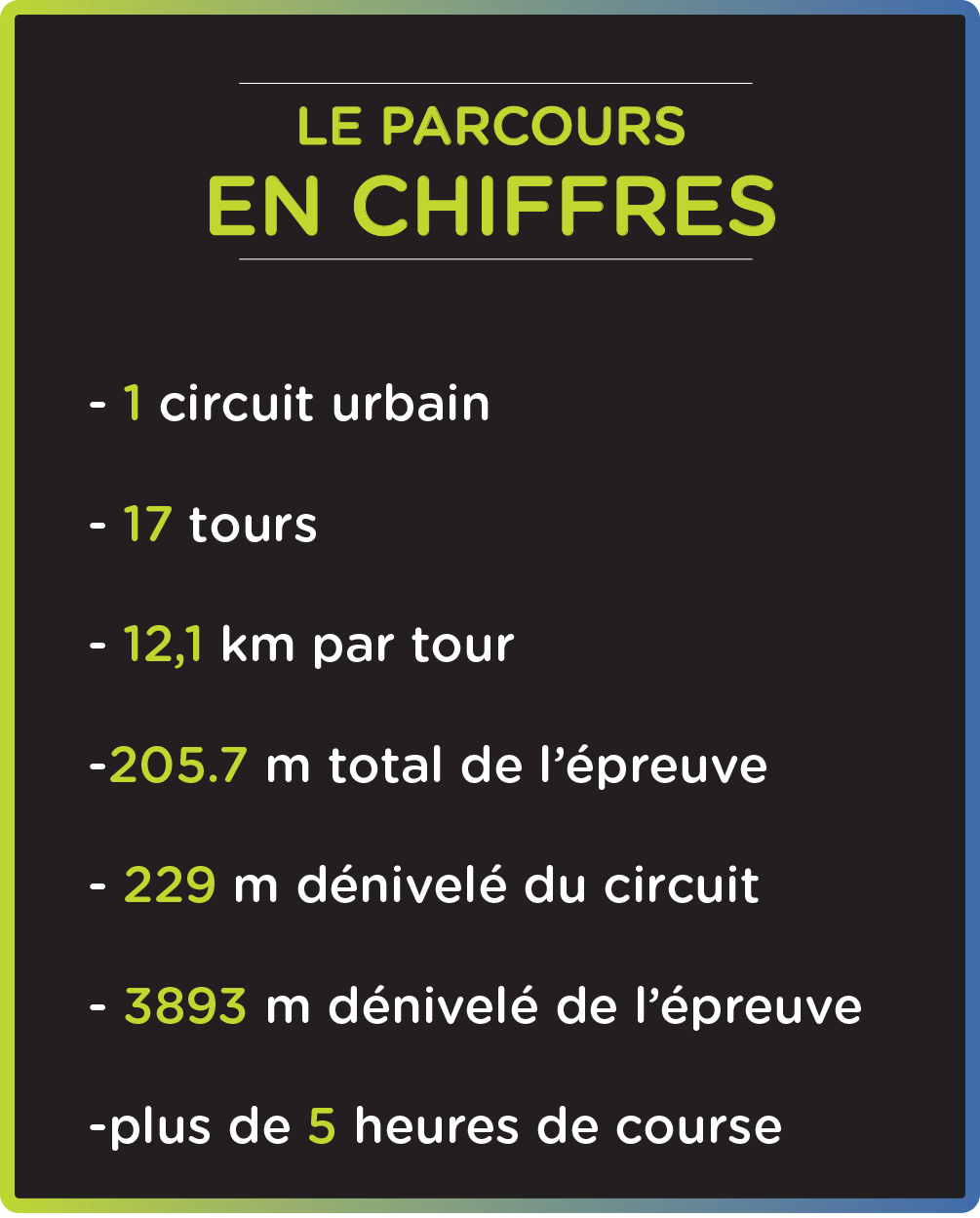 gpc-parcours-en-chiffres-montreal