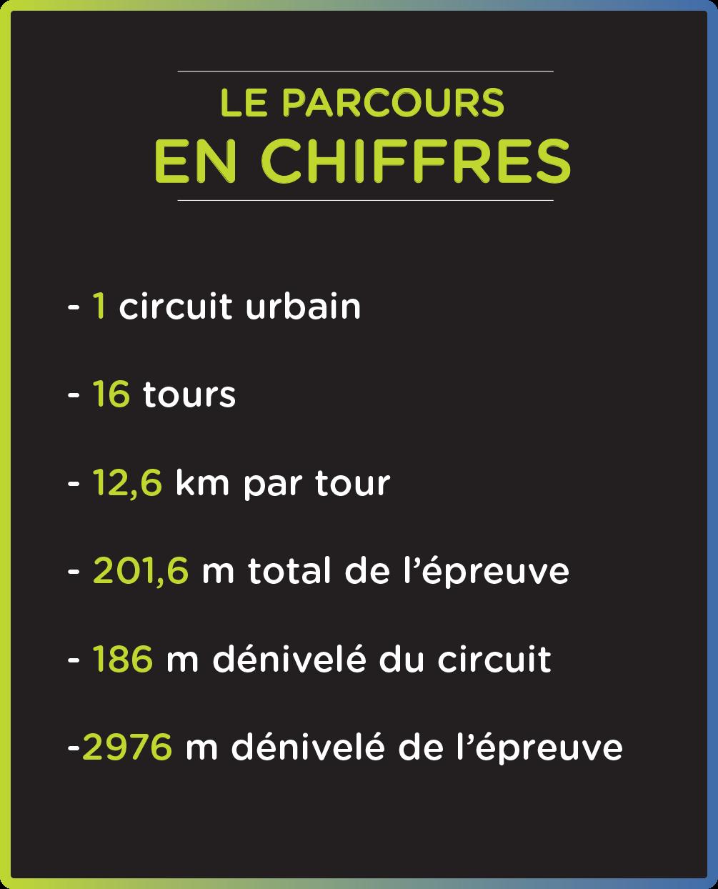gpc-parcours-en-chiffres-quebec