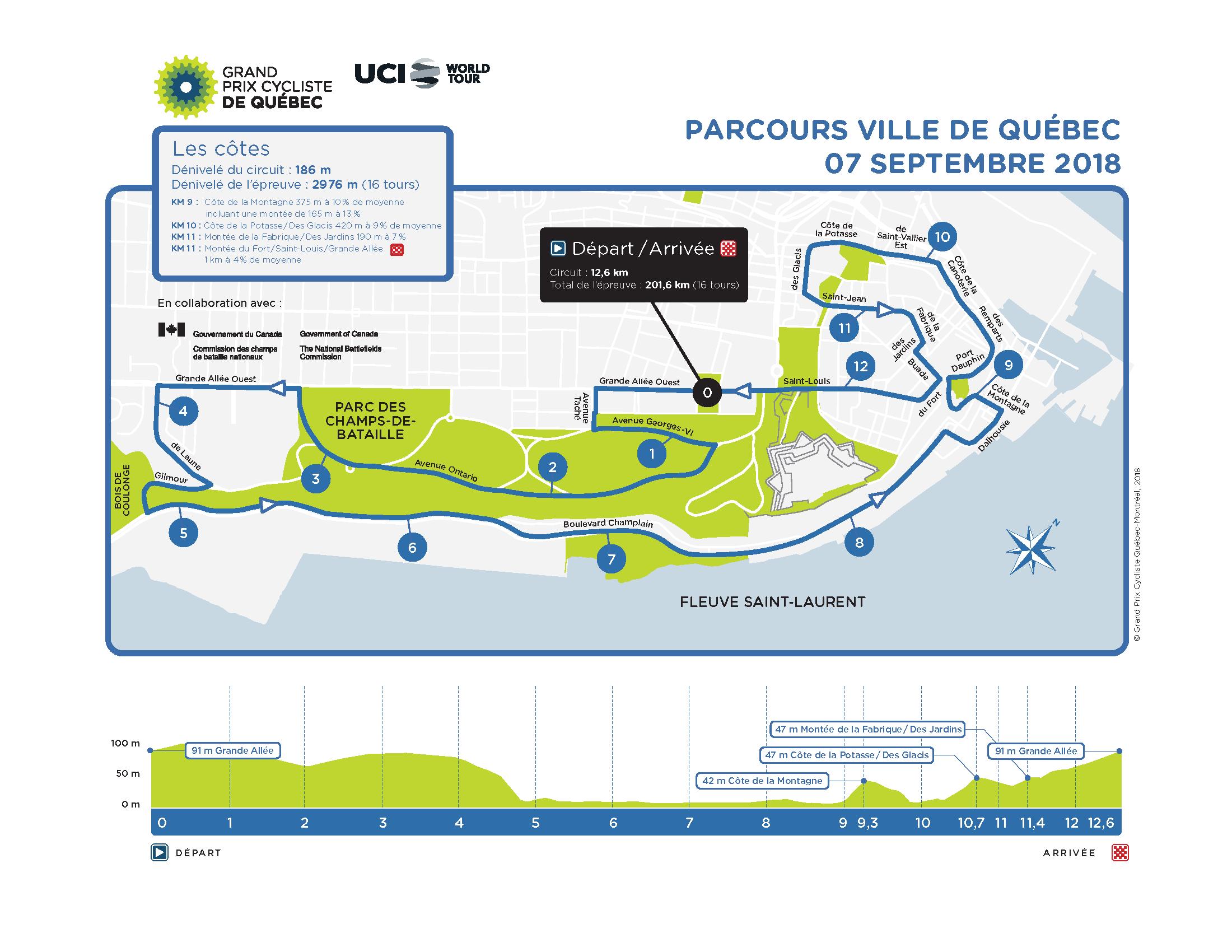 Grand Prix Cycliste de Québec GPC_PARCOURS_QC_2018-1