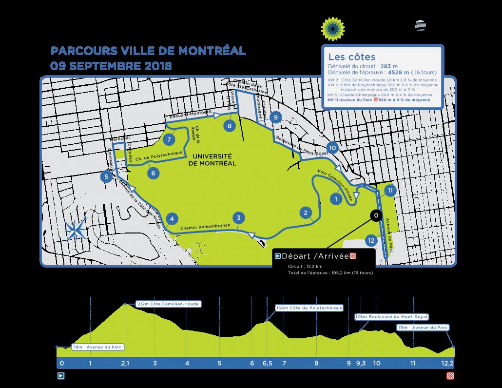 Grand Prix Cycliste de Montréal PARCOURS_MTL_FR_2018-01-2-1030x796