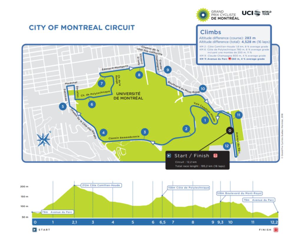 Carte Du Canada Montreal.The Grand Prix Cycliste De Montreal Uci World Tour September