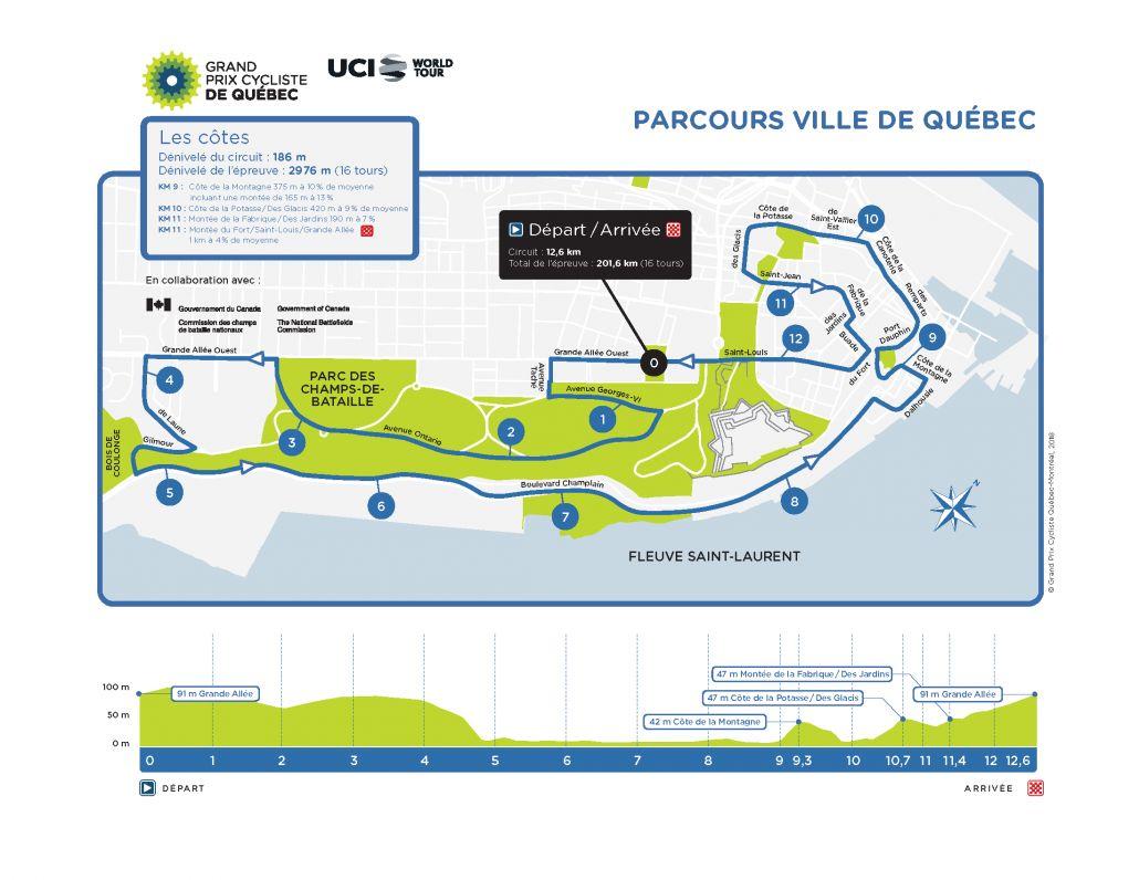 Grand Prix Cycliste de Québec PARCOURS-QU%C3%89BEC-SANS-DATE